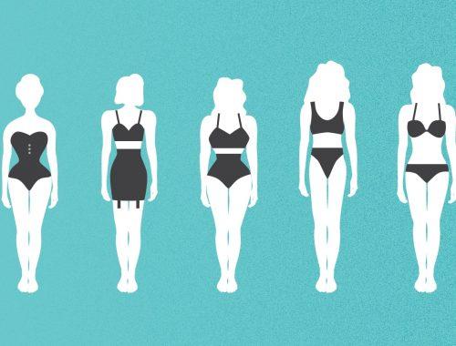 Women's Unrealistic Body Image